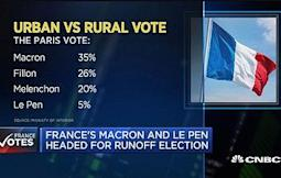 Breaking down the French vote