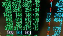周跌1457點!疫情加速台股修正