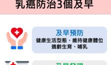 前法務部長羅瑩雪乳癌辭世!國人三大原因讓乳癌難發現
