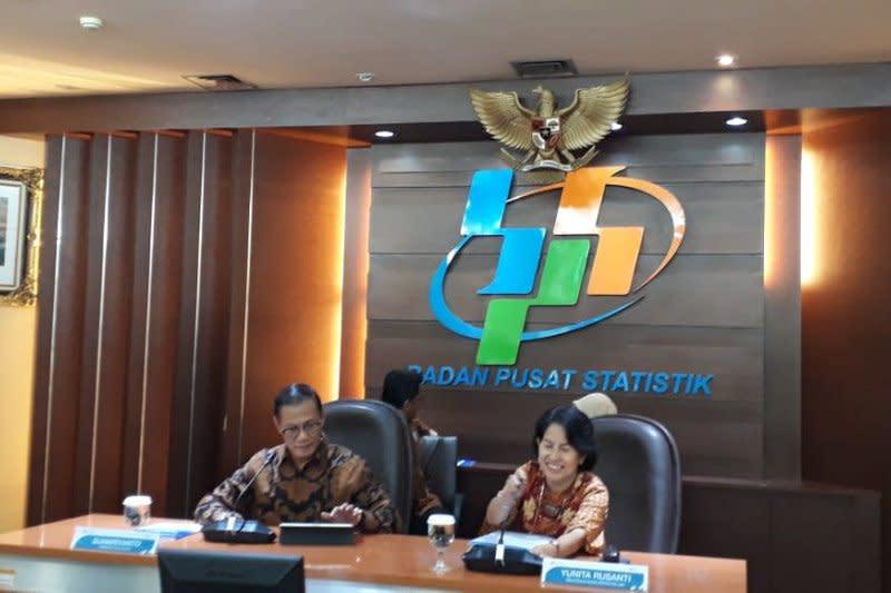BPS: Pengaruh kebijakan tarif  per komoditas perdagangan
