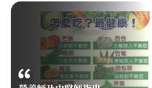 【錯誤】網傳稱「怎麼吃?最健康!芒果是止血的,但是來月經的人不要吃;易生子宮肌瘤...」?