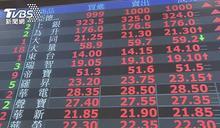 快訊/台股噴漲792點!收16145點 創史上最大漲點