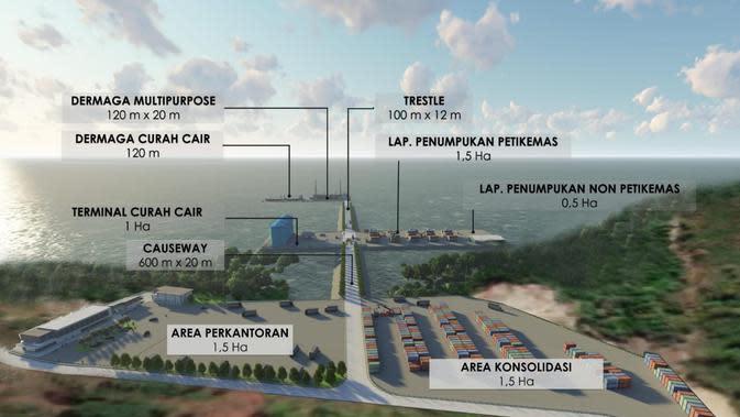 Pelabuhan Labuan Bajo didesain multifungsi. (Yopi/Liputan6.com)