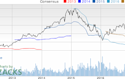 Union Pacific (UNP) Up 3.4% Since Earnings Report: Can It Continue?