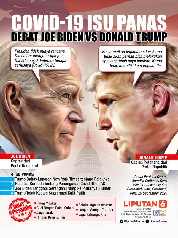 Infografis Covid-19 Isu Panas Debat Capres Joe Biden Vs Donald Trump. (Liputan6.com/Abdillah)