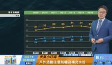 一分鐘報天氣 /週一(05/10日) 近期副熱帶高壓勢力偏強 鋒面北抬維持高溫少雨天氣
