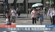 地球暖化進行式 節能減碳身體力行