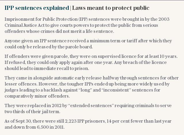 IPP sentences explained | Laws meant to protect public