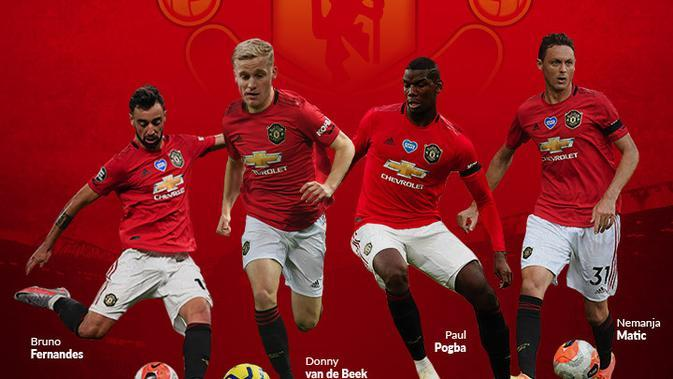 Manchester United - Ilustrasi Donny van de Beek duet sama Paul Pogba, Nemanja Matic, Bruno Fernandes (Bola.com/Adreanus Titus)