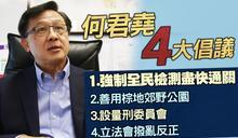 何君堯專訪:港府防疫未盡全力 促推行強制性全民檢測