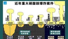 貝魯特大爆炸震驚國際,70年前美國曾發生更嚴重的硝酸銨爆炸事件