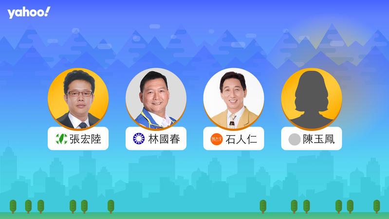 2020立委選舉新北市第六選區(板橋),你支持誰?