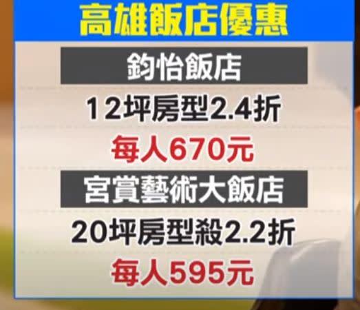 高雄的鈞怡飯店,搶救國旅客,12坪以上的超狂房型,通通下殺2.4折。(圖/東森新聞資料畫面)