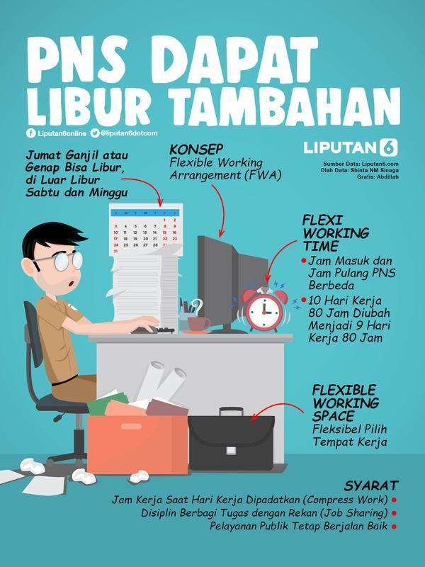Infografis PNS Dapat Libur Tambahan (Liputan6.com/Abdillah)