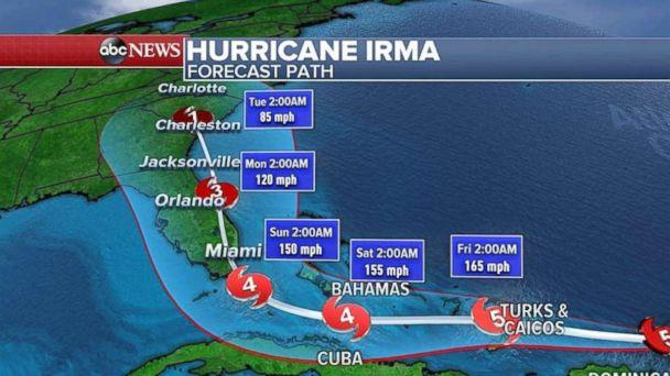 A projection of the path Hurricane Irma will take as of 5 a.m. on Thursday, Sept. 7, 2017. (ABC NEWS)