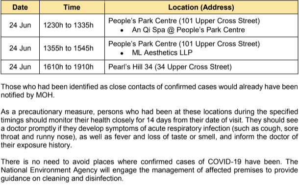 (TABLE: Public places visited by COVID-19 cases on 24 June 2020/Ministry of Health)