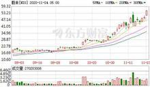 中國三大造車新勢力 美股狂超車