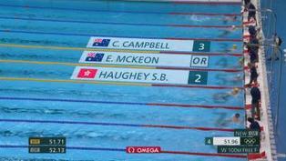 何詩蓓女子100米自由泳奪銀