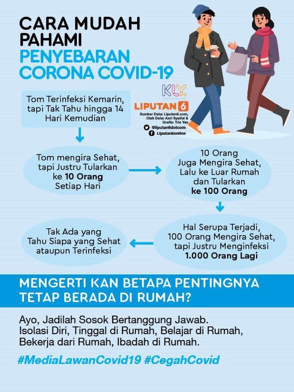 Infografis Cara Mudah Pahami Penyebaran Corona Covid-19. (Liputan6.com/Trieyasni)