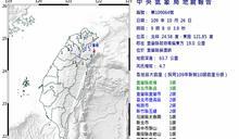 宜蘭規模4.7地震 武塔新店震度3級