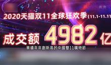 全球/再揮刀斬向電商巨頭!中國祭「反壟斷指南」