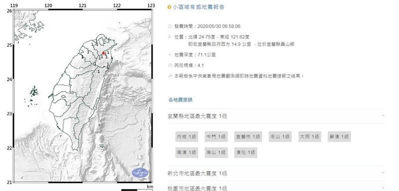 快訊/06:58發生規模4.1地震 震央宜蘭