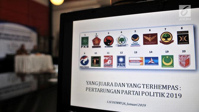 Lambang-lambang Partai terlihat dimonitor selama survei bertajuk