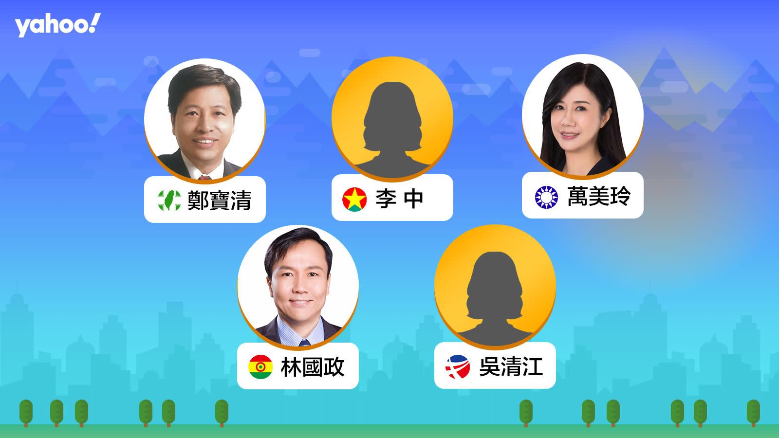2020立委選舉桃園市第四選區(桃園),你支持誰?