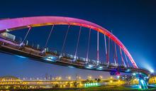 台北跨年趣 河濱一次GET絕美花海和彩虹景點
