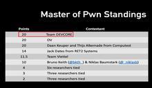 全球白帽駭客最高榮耀!Pwn2Own冠軍來自台灣攻擊型資安公司