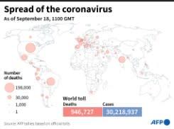 Trump promosikan vaksin cepat saat Eropa memerangi virus gelombang kedua
