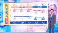 鋒面快閃台灣2天 下週二降雨熱區曝