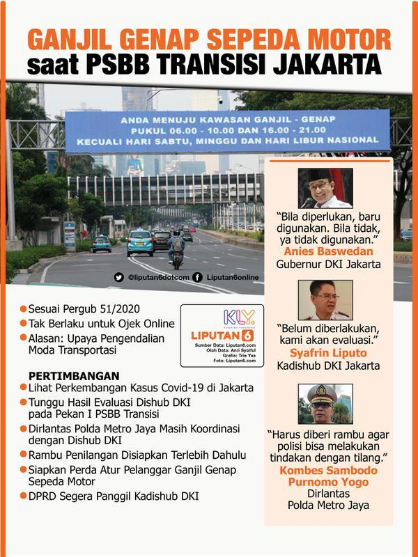 Infografis Ganjil Genap Sepeda Motor saat PSBB Transisi Jakarta. (Liputan6.com/Trieyasni)