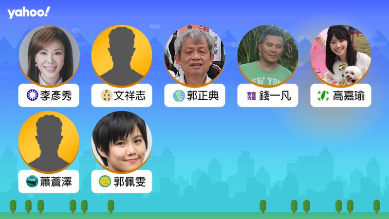 2020立委選舉台北市第四選區(南港,內湖),你支持誰?