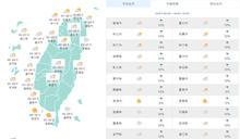 今南部上看36度 氣象專家:周日、下周四各一波降雨