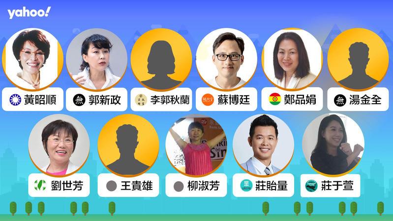 2020立委選舉高雄市第三選區(左營,楠梓),你支持誰?