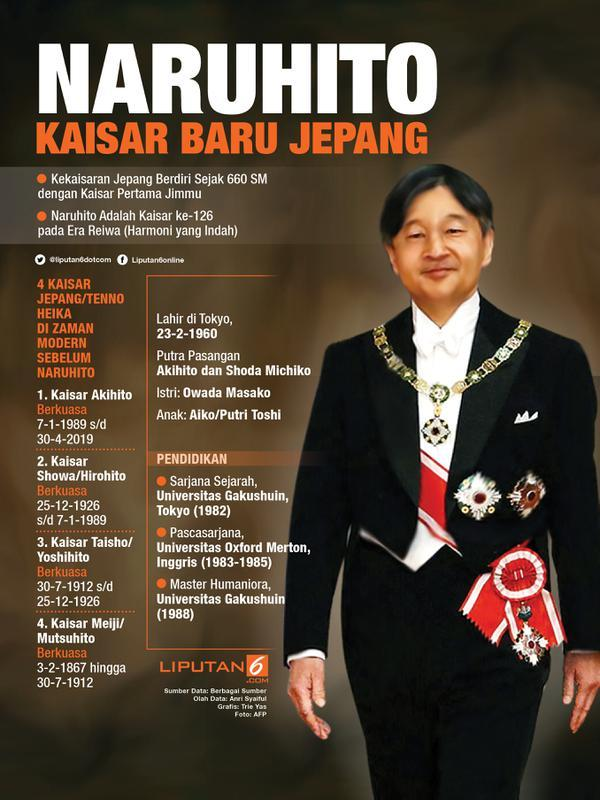 Infografis Naruhito Kaisar Baru Jepang. (Liputan6.com/Triyasni)