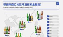 台灣及東南亞的「啤酒搜尋排行」,台灣人最愛Google的啤酒是這個