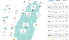 午後留意大雨雷擊 氣象專家:預期未來仍有密集颱風生成