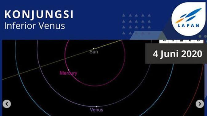 4 Juni terjadi Konjungsi Inferior Venus di Elongasi Timur Maksimum. (Instagram pussainsa_lapan/ssd/jpl.nasa.gov)