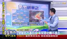 「舒力基」颱風生成!東北季風影響 北涼南暖北東雨