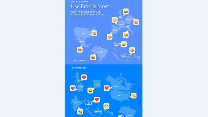 Infografis penggunaan emoji di Facebook dan Messenger (Foto: Facebook)