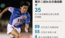 日本足球:53歲的職業球員 三浦知良是如何做到的?