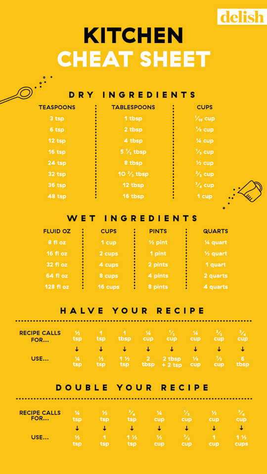 <p>Keep these conversions handy while baking!</p>