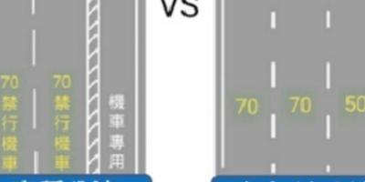 台灣馬路應維持「車種分流」或改為「車速分流」呢?