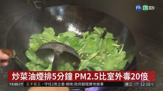 煮飯吸進空汙! 油煙PM2.5比室外毒20倍