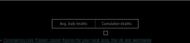Coronavirus Comparison Log Chart - Article Version