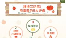 護膚又防癌!吃番茄的5大好處