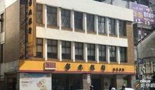 疫情攪局銀行斷尾求生 彰銀、華銀出售美飯店聯貸債權