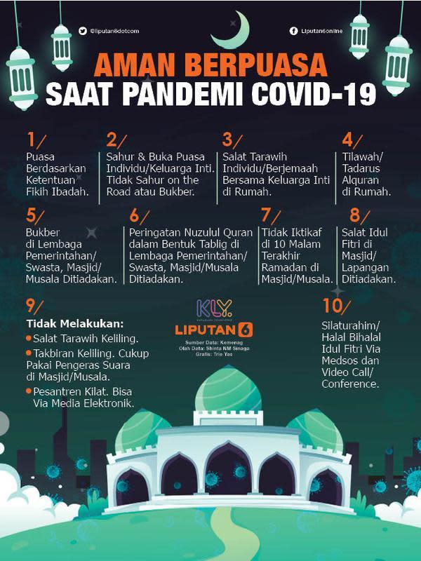 Infografis Aman Berpuasa Saat Pandemi Covid-19 (Liputan6.com/Triyasni)